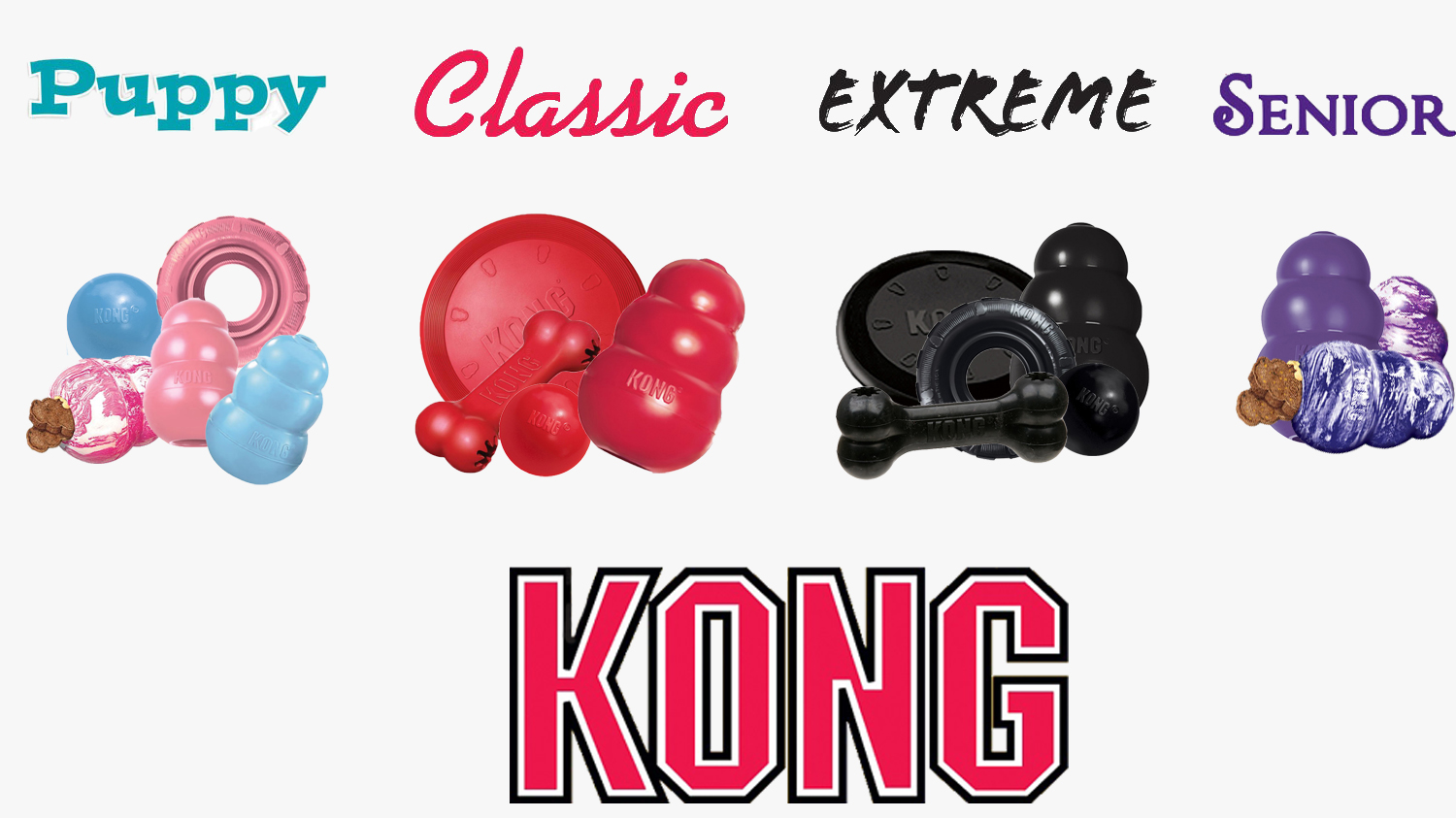 Kong puppy classic extreme senior