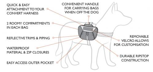 Saddlebags diagram